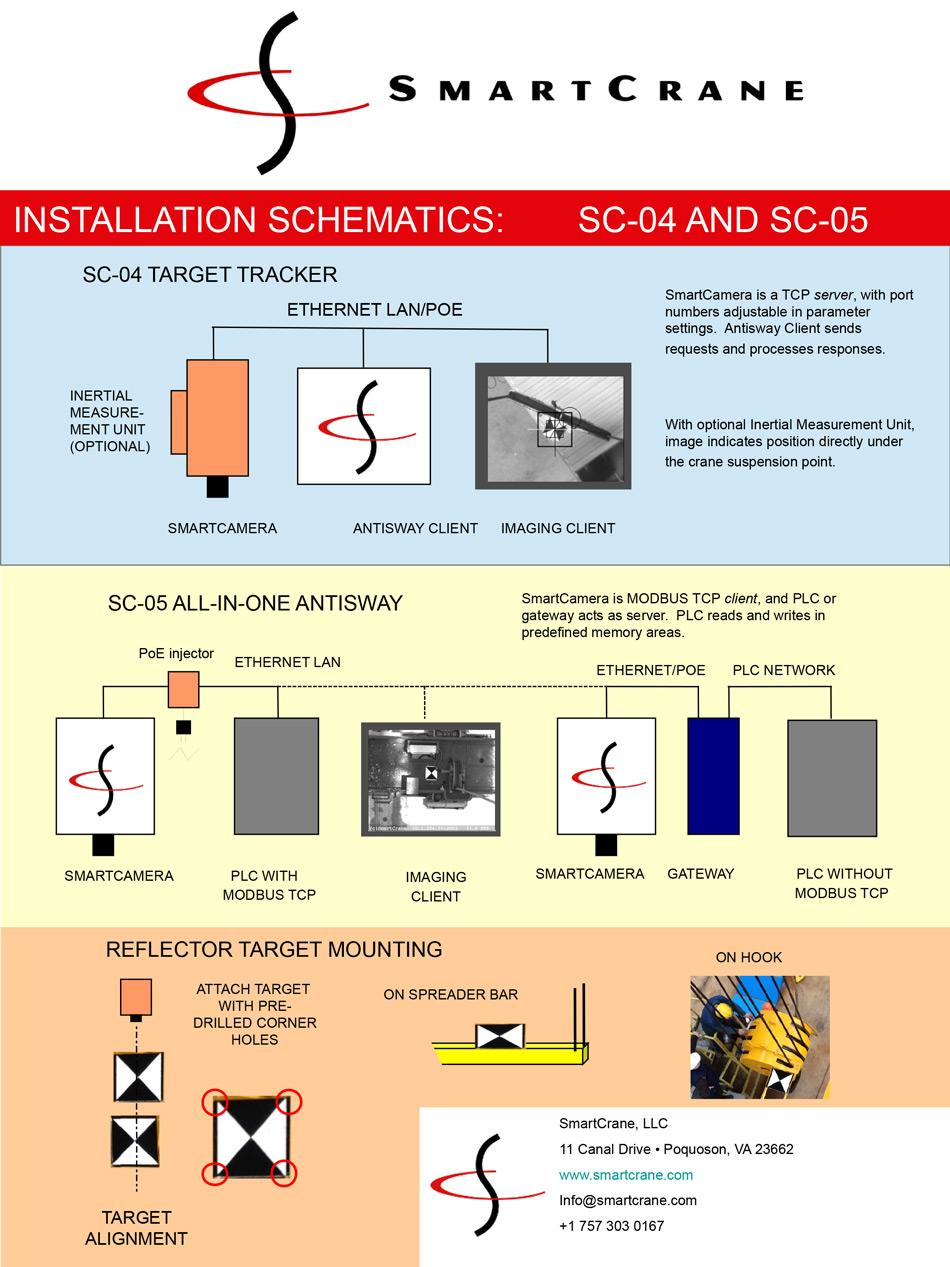 sc-camera-installation