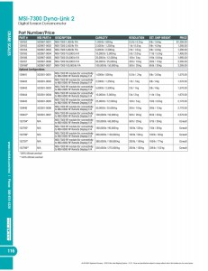 RICE LAKE msi-catalog-page-014