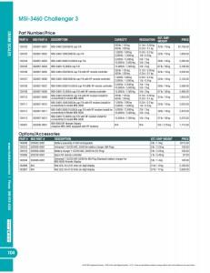 RICE LAKE msi-catalog-page-002